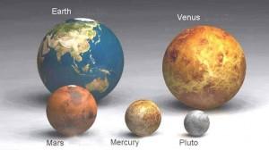 Perbandingan Ukuran Planet